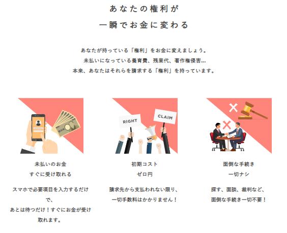 「権利」を一瞬でお金に変えられるアプリがリリース