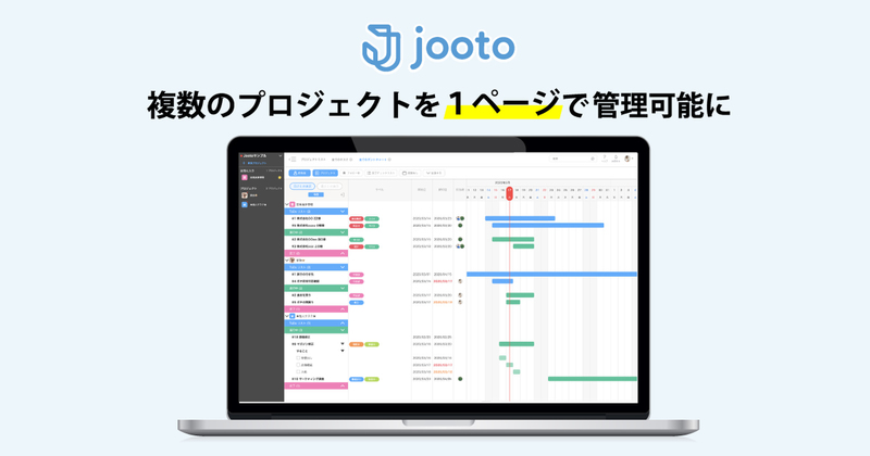 Jooto announces new feature for consolidated management of progress across multiple projects