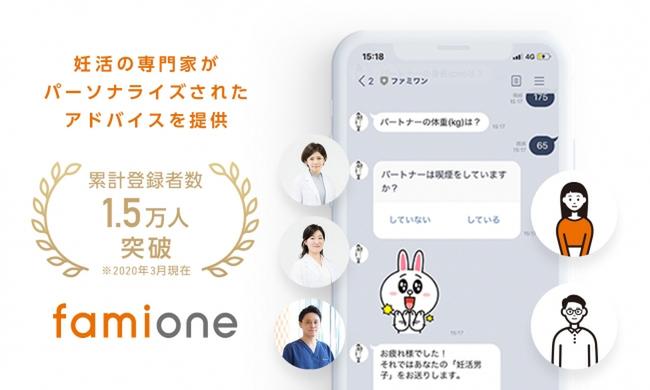 FamiOne raises $1.38M for fertility concierge service