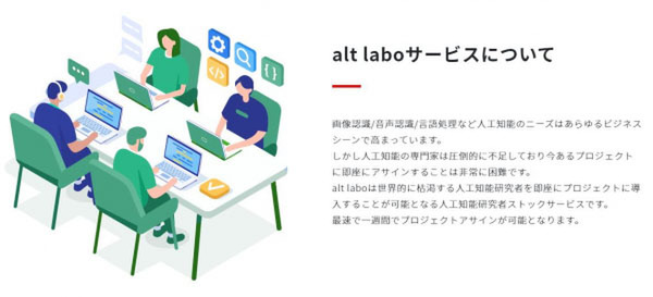 世界の高度AI研究者をスピーディにプロジェクトにアサインできる「AI Lab」