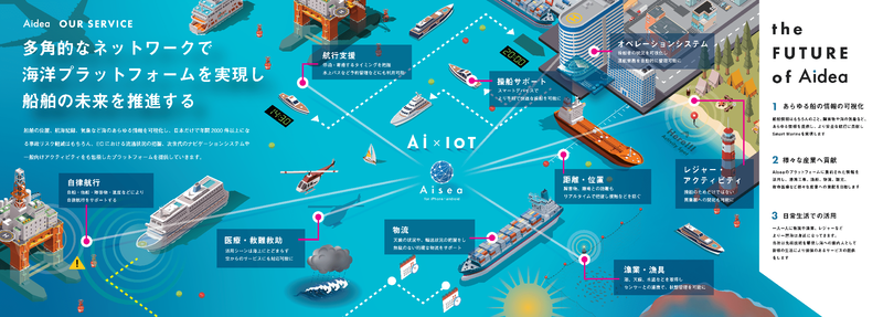 "Marine platform ""Aisea"" aims to develop a new service by making practical autonomously operated ships"