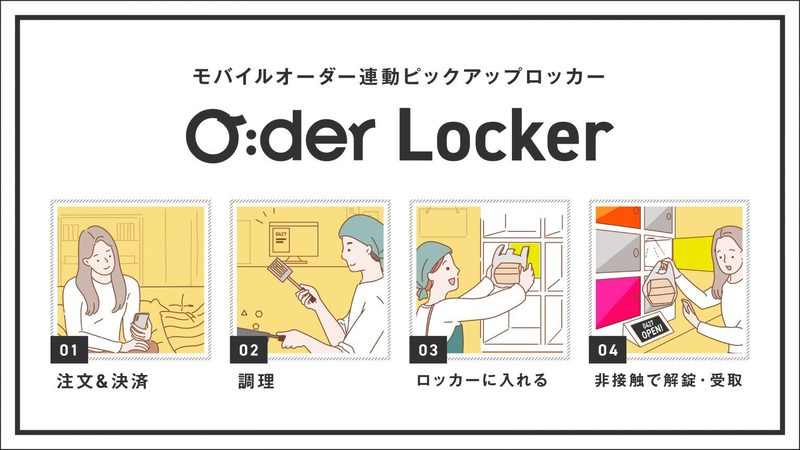 """O:der Locker"" is a completely contactless order, payment and delivery system designed to support the restaurant industry during the novel coronavirus pandemic."