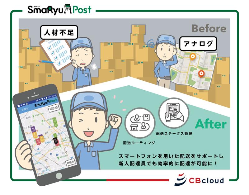 日本郵便、CBcloudの宅配効率化システム「SmaRyu Post」を導入