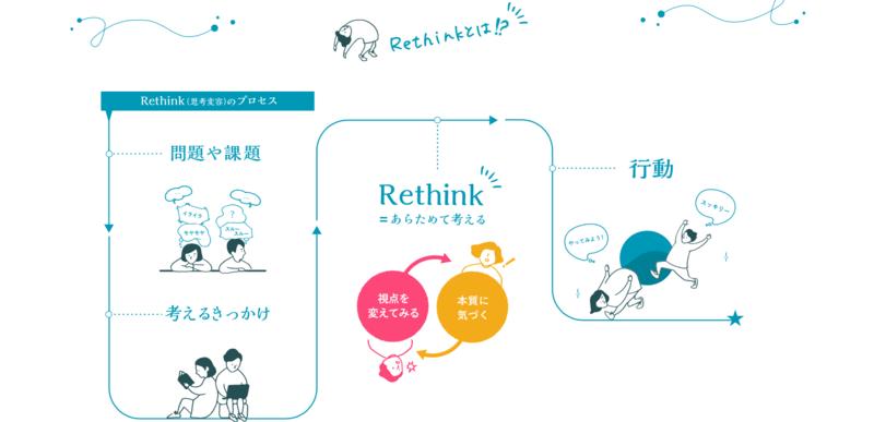 地域社会の課題解決を目指す「Rethink PROJECT」サイトを開設