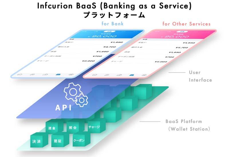 スマホ用送金アプリ「Money Tap」にウォレットASPサービスを導入