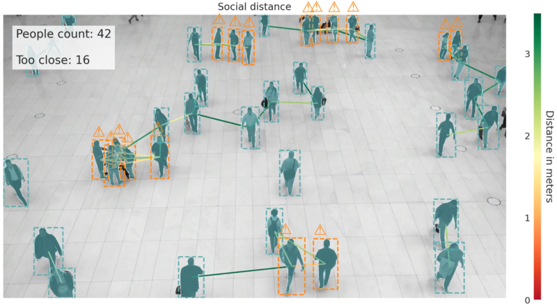 新型コロナ拡大抑止のため密集度と人数を把握できるAIソリューションを開発