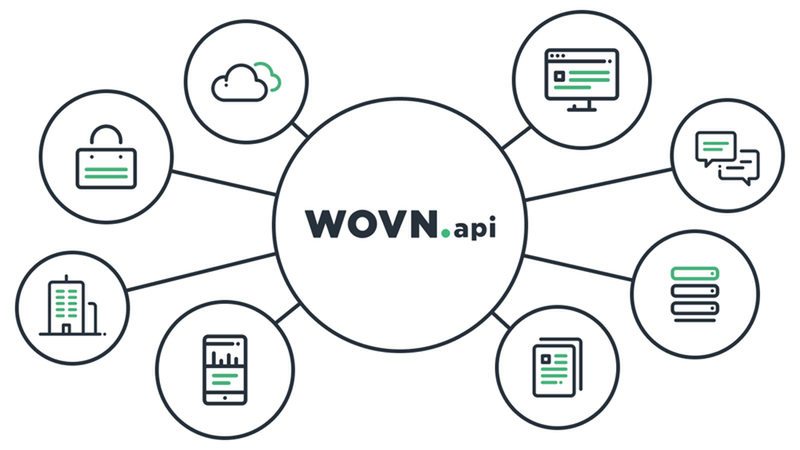 """Multilingual translation service Wovn releases """"WOVN.api"""", a new feature allowing users to search sites in multiple languages"""