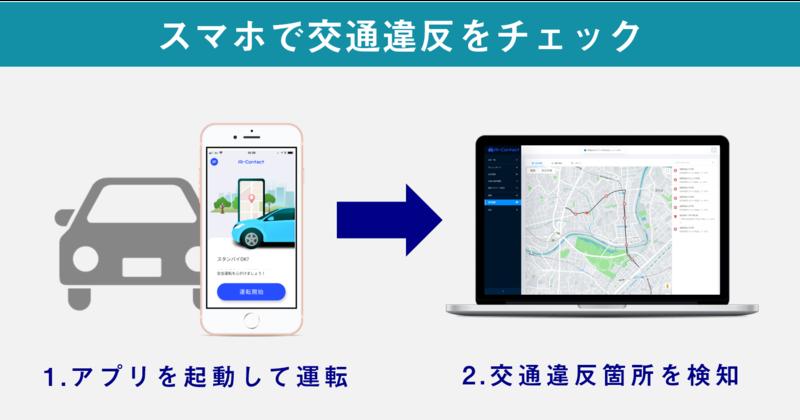 AI-Contact Mobile