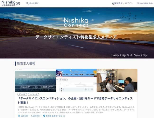 Nishika